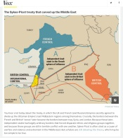 The Middle East after Sykes-Picot Treaty in 1916. Source: Vox. http://bit.ly/1mf5ymr