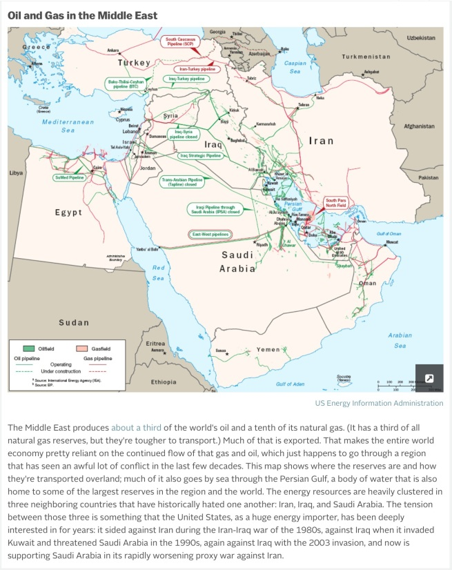 Middle East Oil Infrastrycture. Source: Vox. http://bit.ly/1mf5ymr