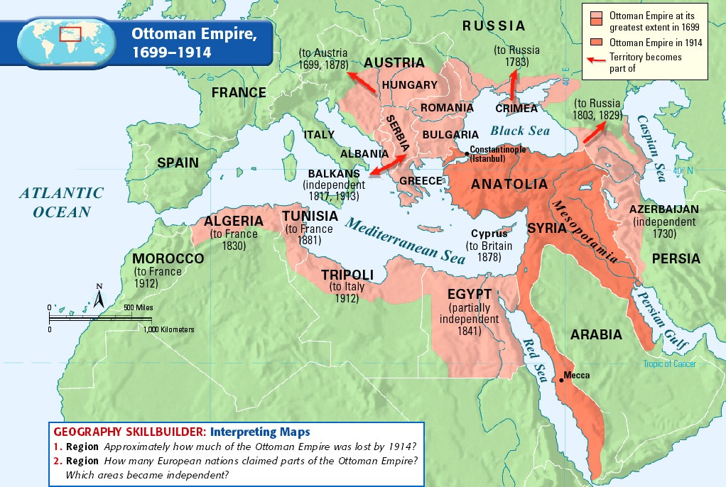 spanish and ottoman empires