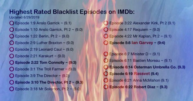 tape | The Blacklist Declassified